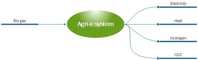 Agri-e%20system_eng
