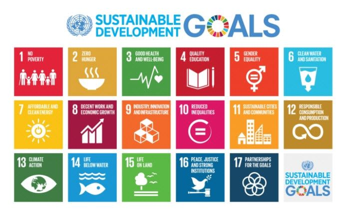 un%27s sustainable development goals 1